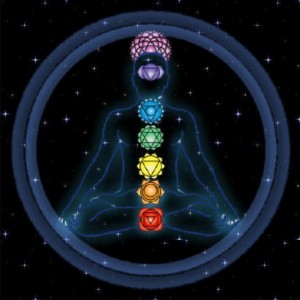 Chakra activation by meditation - 2